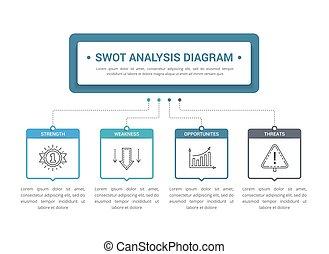 swot, analyse, diagramm