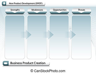swot, analyse, diagramme