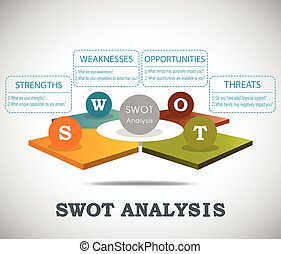 SWOT analysis 3D template with main questions