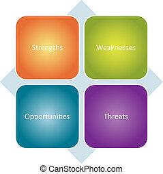 SWOT analysis business diagram - SWOT analysis business...