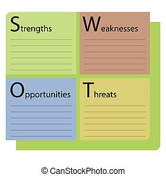 SWOT analysis color template text Strengths weaknesses ...