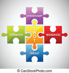 SWOT Analysis - illustration of SWOT analysis colorful...