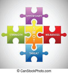 SWOT Analysis - illustration of SWOT analysis colorful ...