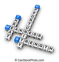 SWOT-analysis - SWOT (strengths, weaknesses, opportunities, ...