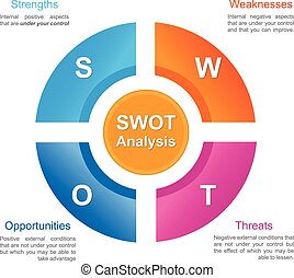 swot analysis template for commercial and private use - eps, Powerpoint templates