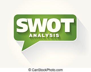 SWOT Analysis text message