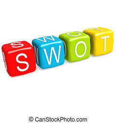 SWOT buzzword