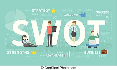 SWOT concept illustration.