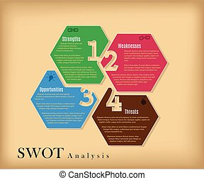 SWOT - (Strengths Weaknesses Opportunities Threats) business strategy mind map concept for presentations