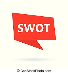 SWOT (Strengths Weaknesses Opportunities Threats on speach...