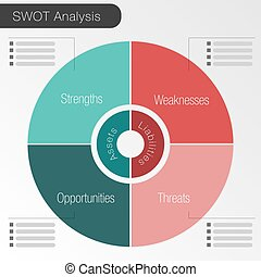 swot, tabelle, analyse, torte