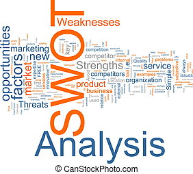SWOT word cloud