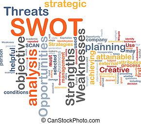 SWOT word cloud - Word cloud concept illustration of SWOT...