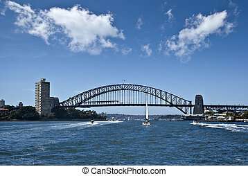 sydney harbour bridge on a stunning spring day