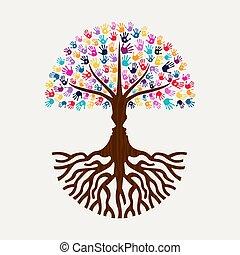 sylwetka, drzewo, twarz, formułować, ludzki, druk, ręka