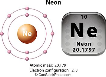 Symbol and electron diagram for Neon illustration