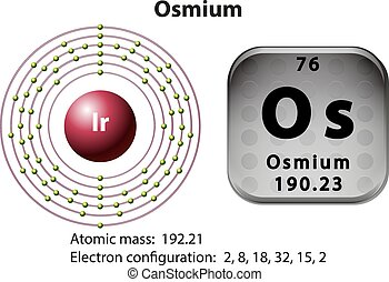 Symbol and electron diagram for osmium illustration symbol and electron diagram for osmium urtaz Choice Image
