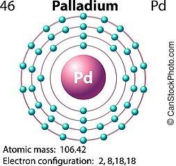 Symbol and electron diagram for Palladium illustration