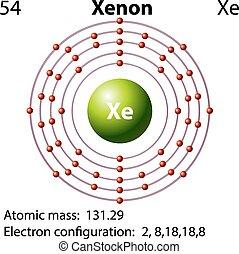 Xenon atomic structureatomicwiring diagram database symbol and electron diagram for xenon illustration vector clip artcsp30444117 c006eaeaede8e247667438e23ef032dd ccuart Images