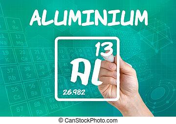 Symbol for the chemical element aluminium
