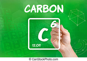 Symbol for the chemical element carbon