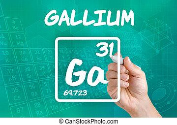 Symbol for the chemical element gallium