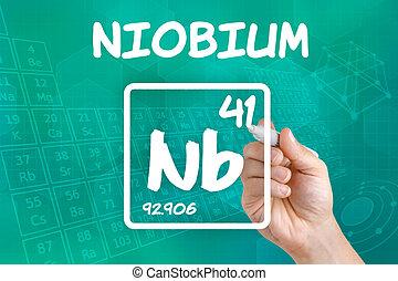 Symbol for the chemical element niobium