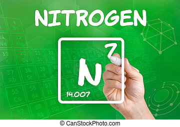 Symbol for the chemical element nitrogen