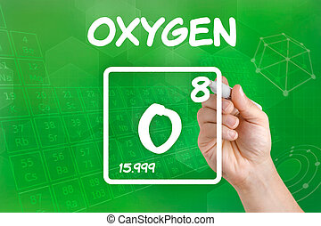 Symbol for the chemical element oxygen