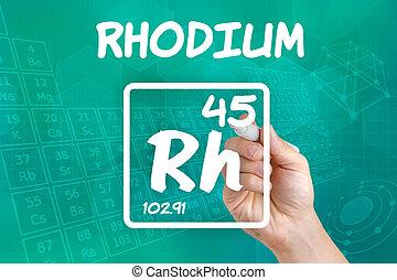 Symbol for the chemical element rhodium