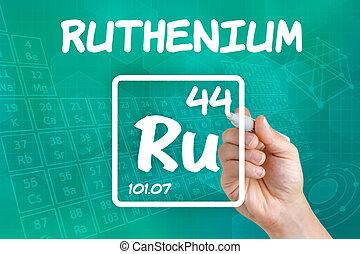 Symbol for the chemical element ruthenium