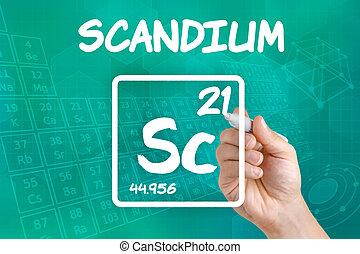 Symbol for the chemical element scandium