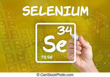 Symbol for the chemical element selenium