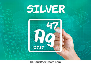 Symbol for the chemical element silver