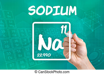 Symbol for the chemical element sodium