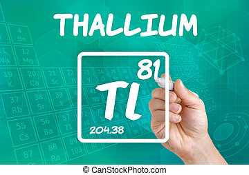 Symbol for the chemical element thallium