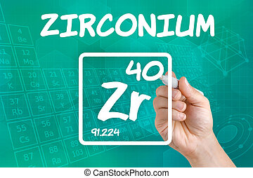 Symbol for the chemical element zirconium