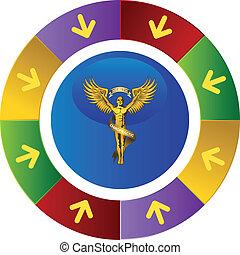 symbol, kiropraktik