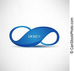 symbol, oändlighet