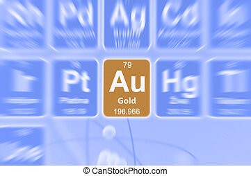 Symbol of Gold - Symbol of gold on the periodic table of...