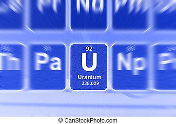 Uranium chemical element uranium is weakly radioactive metal symbol of uranium urtaz Choice Image