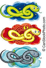 symbol, the snake
