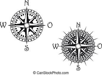 symbole, compas