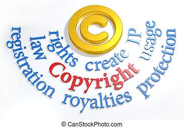 symbole, droit d'auteur, légal, ip, mots