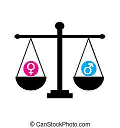 symbole genre, égalité