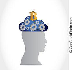symbole monétaire, esprit, bitcoin, nuage