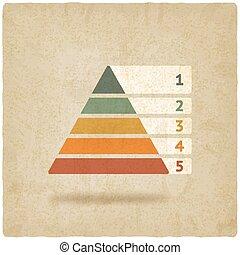 symbole, pyramide, coloré, maslow