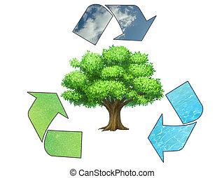 symbole, recyclage, -, conceptuel, la terre, sauver