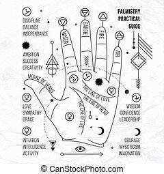 symbolen, palm