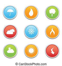 symbolen, weerbericht